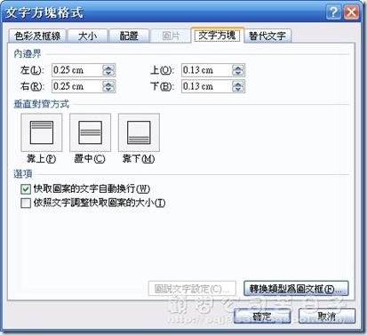WORD2007教學:將「文字方塊」轉為「圖文框」 ~ 顧問公司爽日子