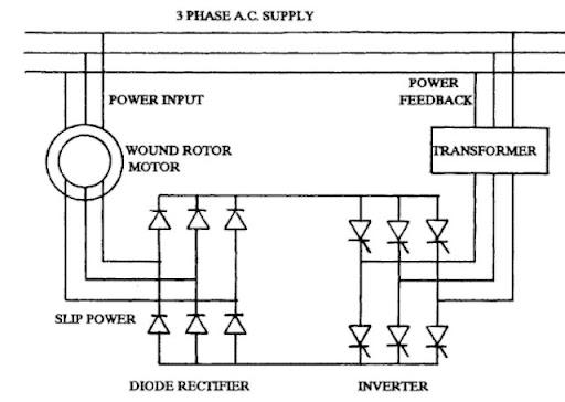 servo wiring diagram servo wiring diagram wiring diagram direct - msd 7al  ser 50014 wiring diagram