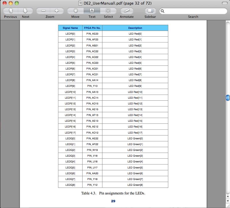 Pin Assignment for Altera DE2 (2/4)