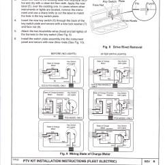 1999 Ez Go Txt Wiring Diagram 7 Pin Trailer Harness On Club Car Forward Reverse Switch Get