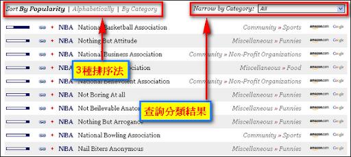 3個查詢英文縮寫意義的線上服務:Abbreviation、Acronym Finder、ChaSuoXie查縮寫 - 靖.技場