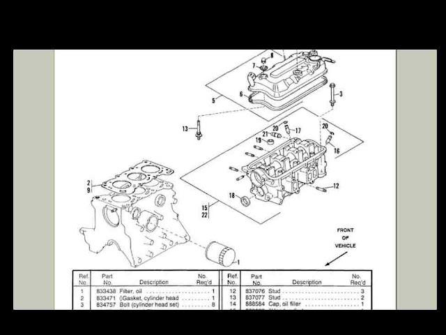 Cushman Eagle Wiring Diagram Cushman Truckster Haulster Model