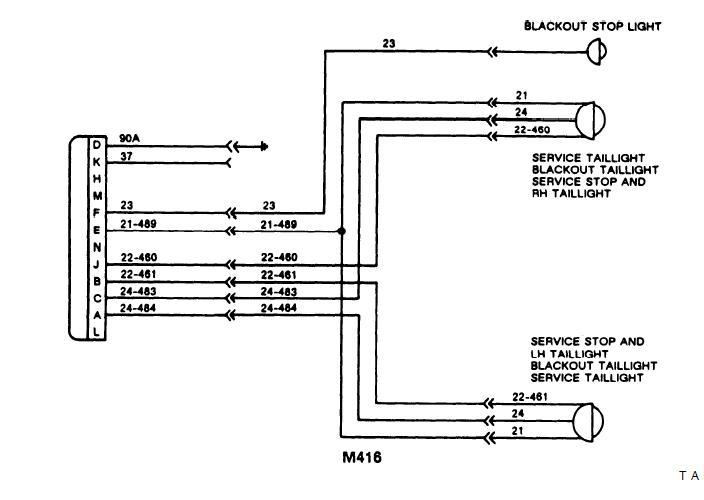 Fl Wiring Diagram Turn Signals Military Trailer Question Page 4 Jeepforum Com