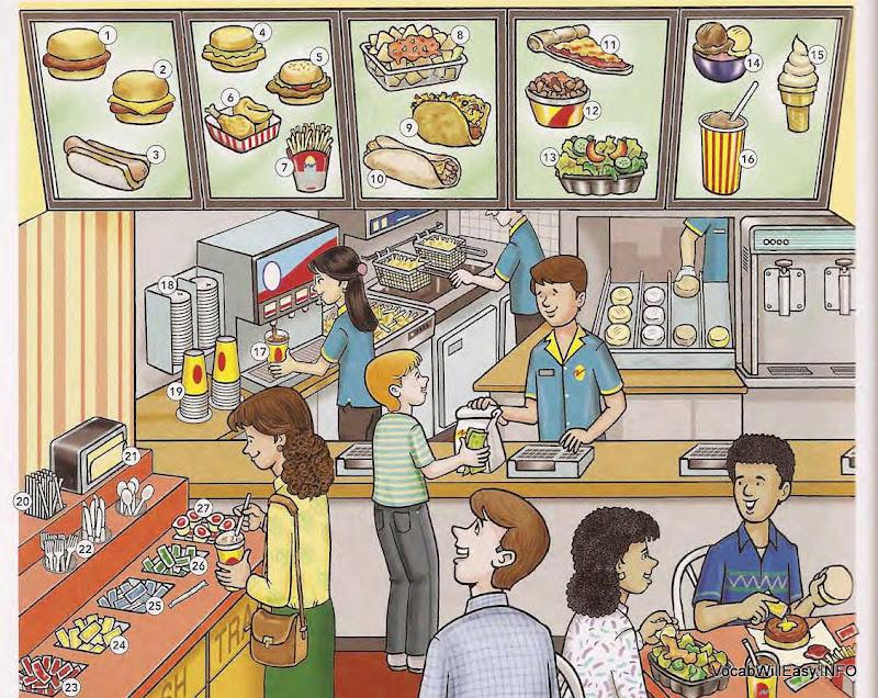 FAST% 20FOOD Արագ սնունդ, սենդվիչներ, սուրճի խանութ սննդամթերք