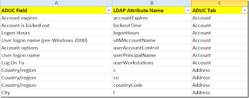 LDAP   Active Directory and Microsoft Technology Blogs