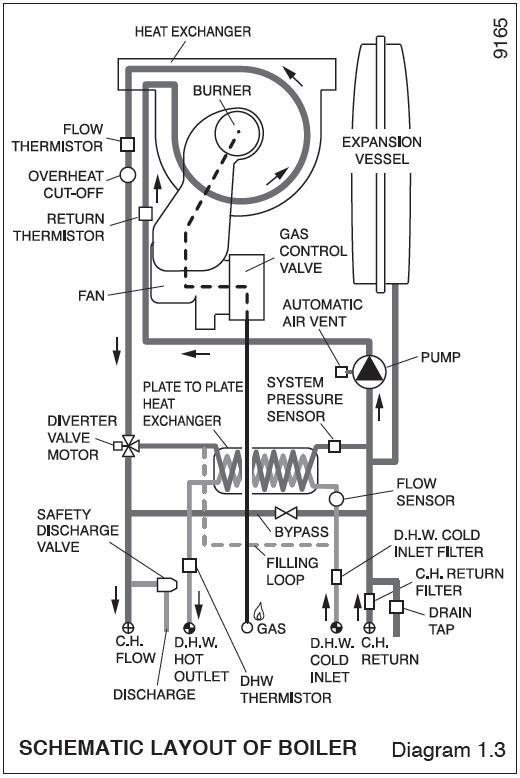 Navien Boiler Wiring Diagram Residential Boiler Wiring