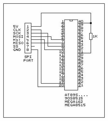 Parallel Port Diagram Control Relay Diagram wiring diagram