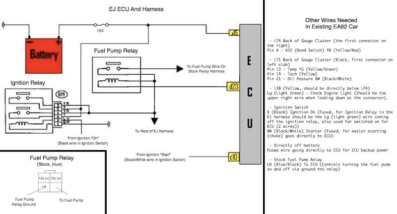 Daihatsu Hijet Wiring Diagram. Daihatsu. Auto Wiring Diagram