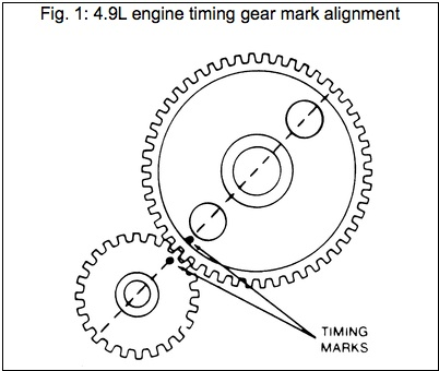 5 4 Ford F 150 2009 Timing Chain Marks Ford F-150