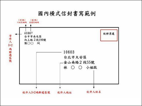 中文信封格式範例|中文 - 愛淘生活
