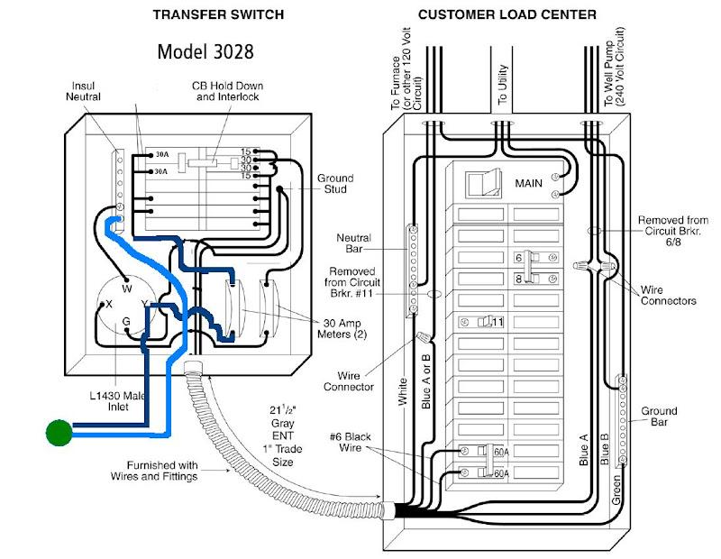 Harley Davidson Harman Kardon Wiring Diagram