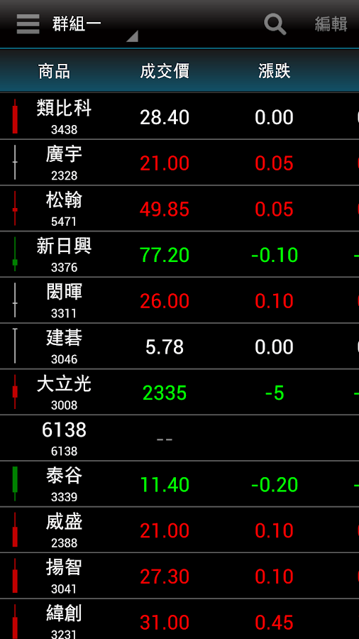 犇亞estockking - Android Apps on Google Play