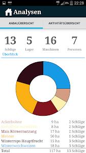 Plantivo Schlagkartei screenshot 2