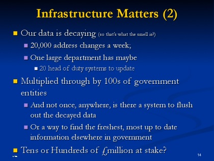 IDeA slides - 28.09.2004-data.jpg