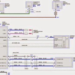 Ford Fiesta 2006 Radio Wiring Diagram Eaton Soft Starter 2014 Stereo Simple Schematic For Taurus Sho W Sony Sound System 1992 Ranger