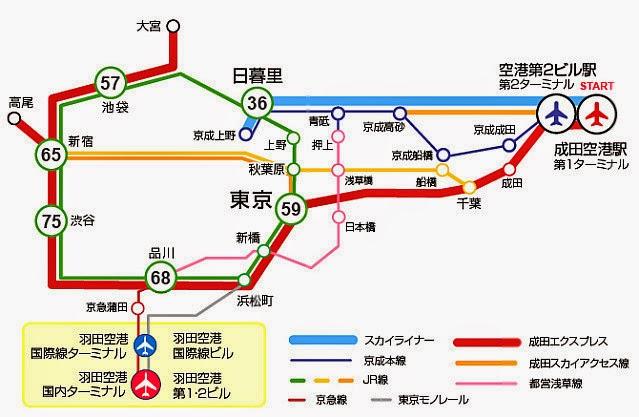 從成田機場如何搭電車到新宿渋谷池袋上野淺草橫濱羽田機場|日本旅行手冊