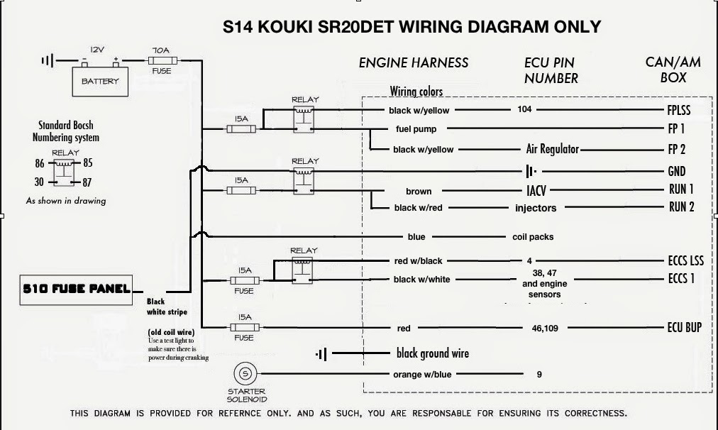 240sx radio wiring diagram on 240sx images free wiring diagrams schematics