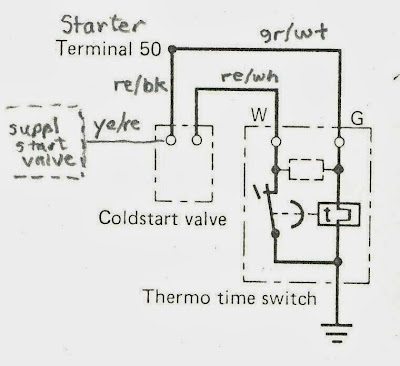 Thermo Switch Wiring Diagram : 28 Wiring Diagram Images