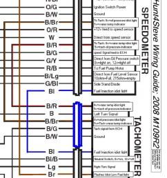 Dakotum Digital Sdo Wiring Diagram - how to 240sx sdo ... on