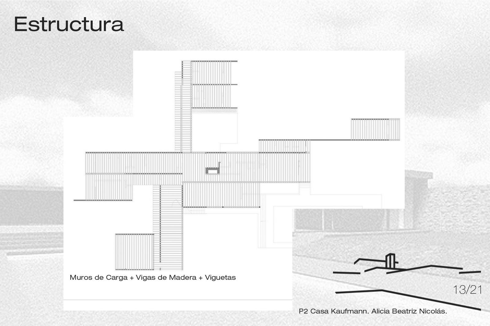 Vivienda y Hbitat PRESENTACIN_ Casa Kaufmann