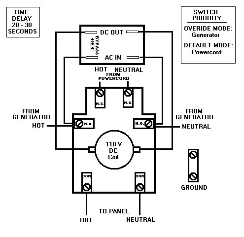 Onan Homesite 6500 Generator Wiring Diagram Microwave