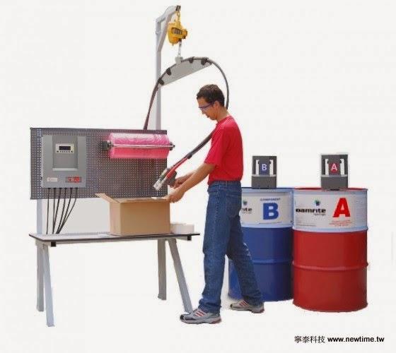 緩衝包裝設計-pu發泡包裝-泵浦的包裝方式 | 寧泰科技-緩衝包裝設備及材料公司-官方部落格