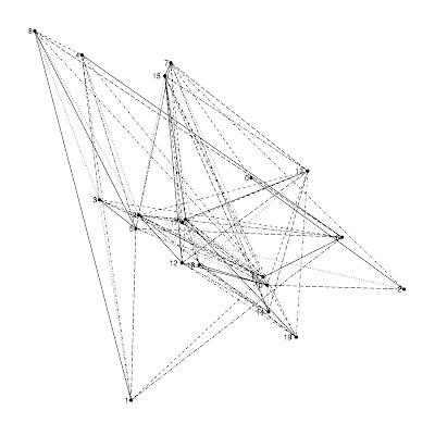 R Network Diagram