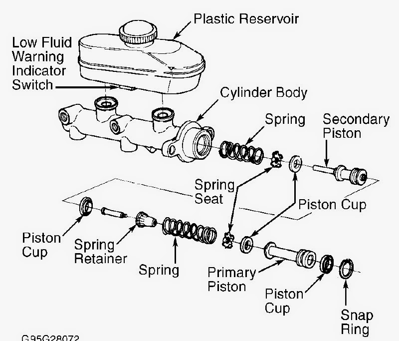 1999 Explorer Wiring Diagram 2002 Explorer Wiring Diagram