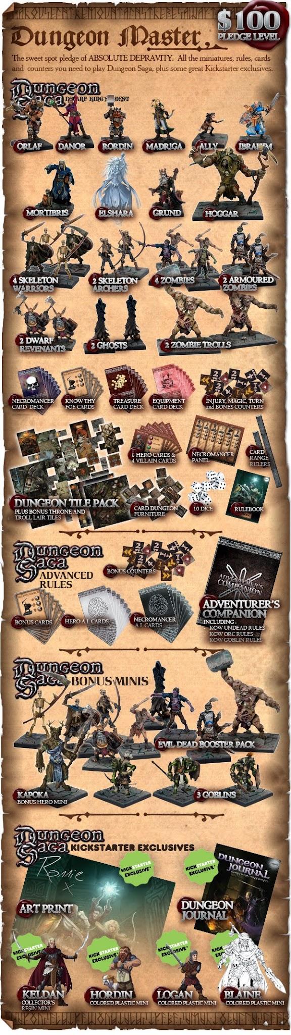 Dungeon Saga, Dwarf King Hols, Heroquest, Mantic Games, Crying Grumpies