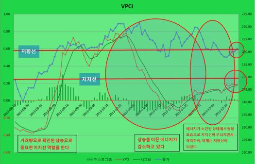 2013-12-20 VPCI