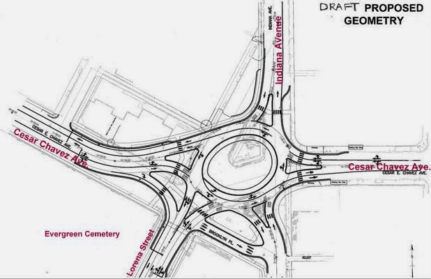 City says Boyle Heights traffic roundabout is moving in