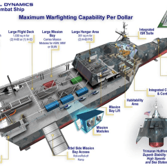 Pirate Ship Inside Diagram Megasquirt 3 Wiring Navy Names For Gabrielle Giffords