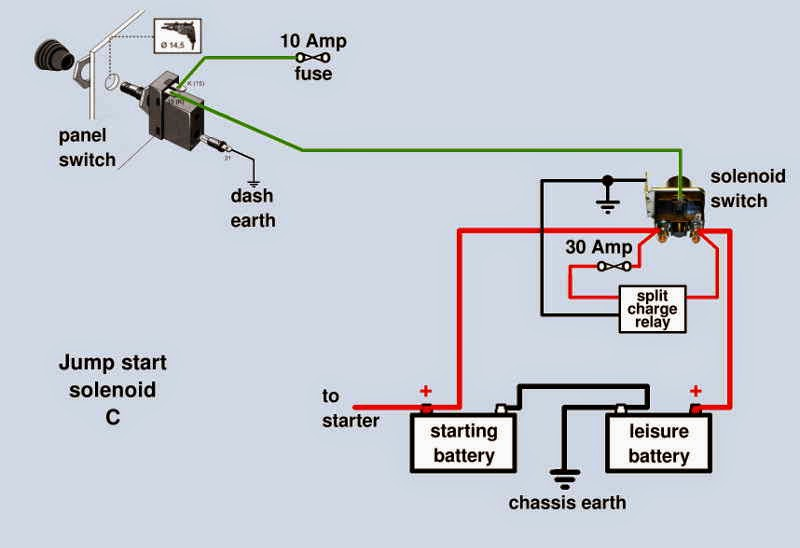 smartcom relay wiring diagram seymour duncan diagrams humbuckers split charge 27 images 626 auto u2022 free