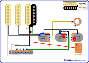 The Guitar Wiring Blog  diagrams and tips: March 2011