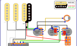 The Guitar Wiring Blog  diagrams and tips: Fat Strat Mod