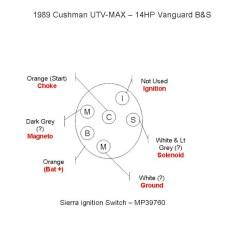 Ez Go Textron Gas Wiring Diagram Dol Starter Circuit Ez-go St 4x4 Ignition Switch Source