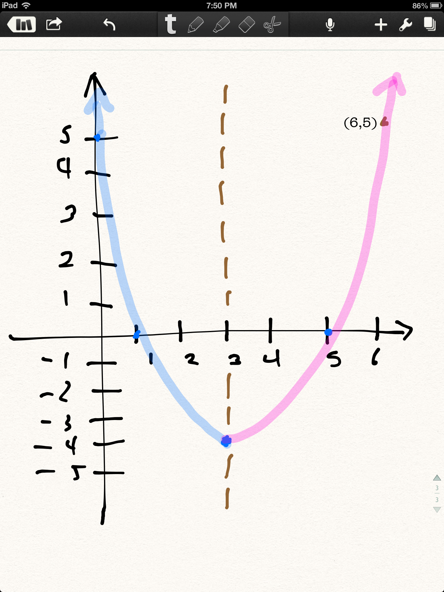 Calculus At 34 More On Quadratic Equations And Parabolas
