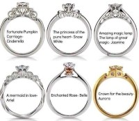 Disney Princess Engagement Rings   A Bride On A Budget