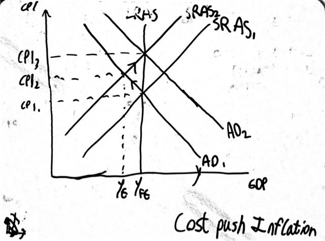a2-aqa-economics: Econ 4 essay plans