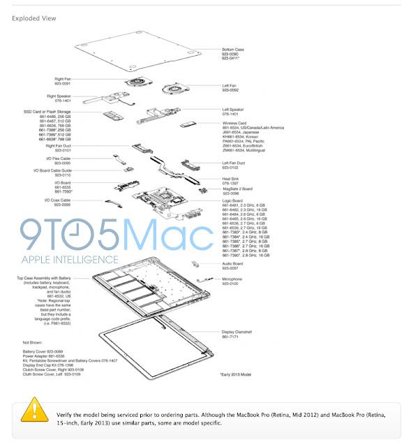 新型MacBook Pro Retinaディスプレイ(Early 2013)はCPUだけでなく内部パーツも