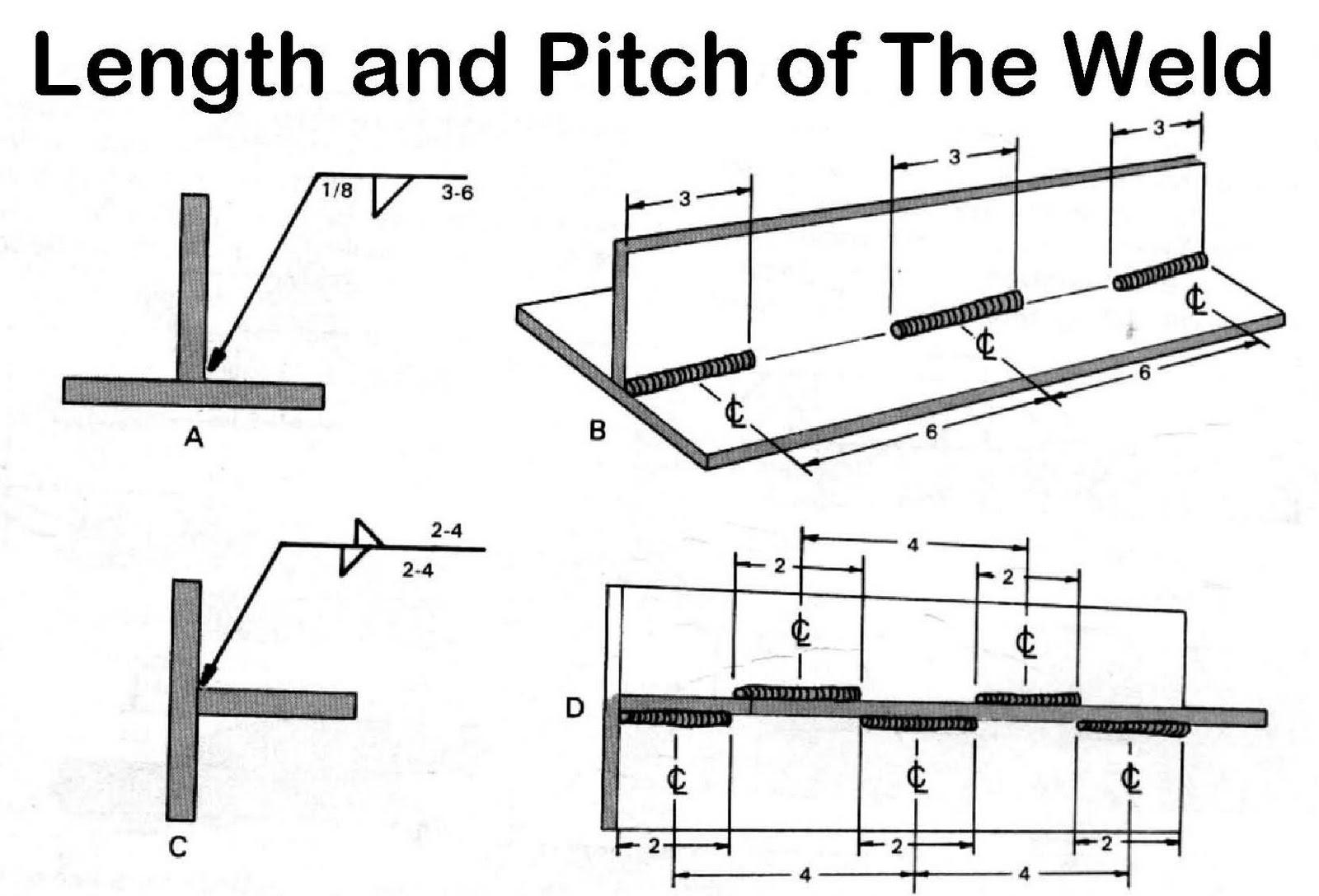 Welding Plan