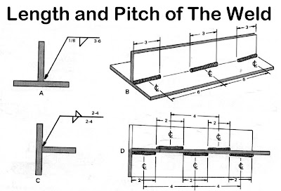 How to read welding symbol in Construction ~ oNe-way
