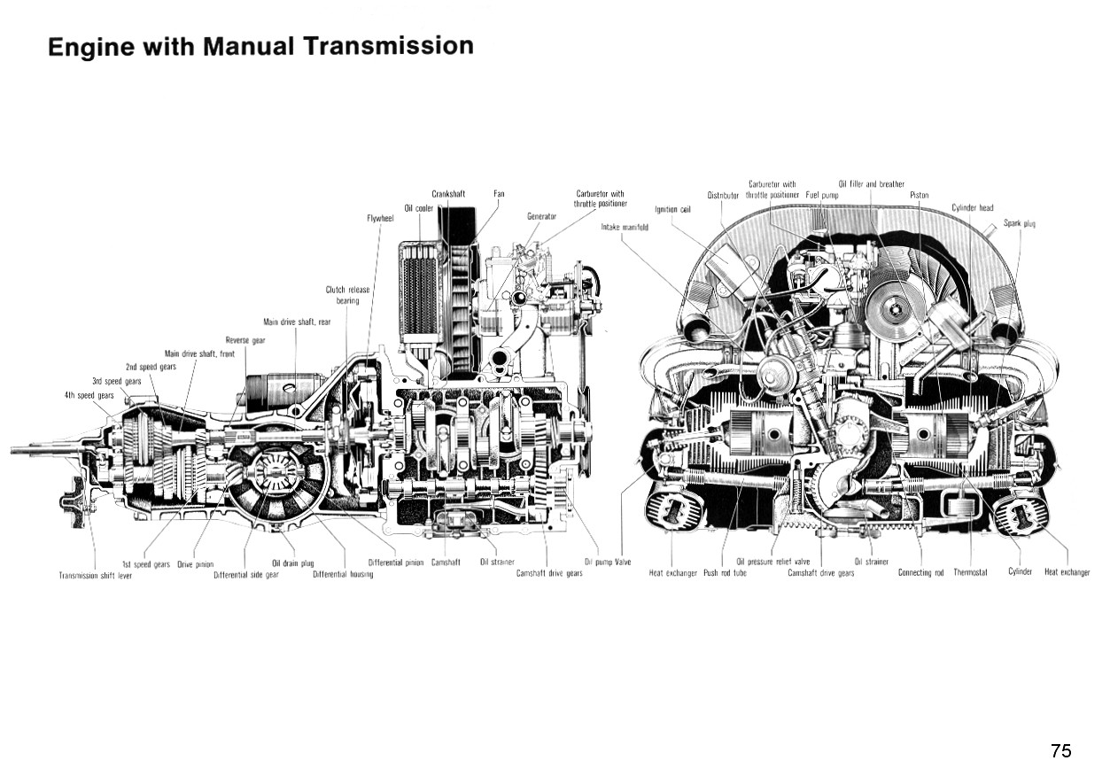 old vw beetle engine diagram