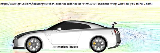Nissan GT-R Aerodynamics