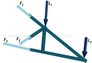 Cantilever_equilibrium_one_section