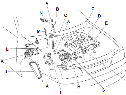 Manual Download: Free Download Toyota Tercel Repair Manual