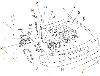 94 Toyota Corolla 1 6 Engine Diagram Kia Soul 1.6 Engine