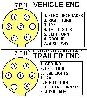 land rover discovery 4 trailer plug wiring diagram 2006 ford f350 fuse panel s10 right turn signal problem - s-10 forum