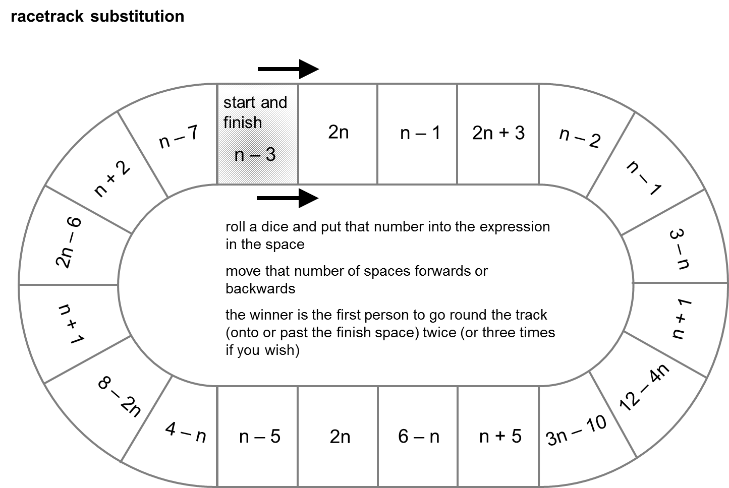 Median Don Steward Mathematics Teaching Racetrack Substitution Game
