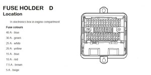 Vw Transporter Starter Motor Fuse  impremedia